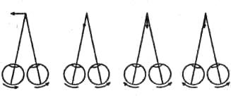 Парная работа глаз - один из механизмов, обеспечивающих восприятие направления движения объектов.