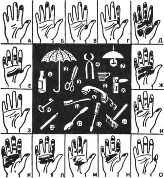 Способность к продуктивному наблюдению называется наблюдательностью. На этом рисунке след на каждой руке оставлен одним конкретным предметом. Каким?