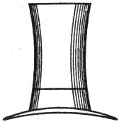 Рис. 27. Иллюзия восприятия. Размеры но вертикали переоцениваются. В действительности высота и ширина цилиндра и ширина его полей одинаковы