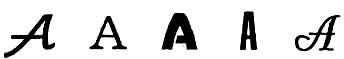 Рис. 13. Внешне различные, но по существу однотипные объекты опознаются как таковые благодаря отражению их единой структурной организации