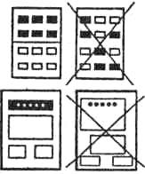 Рис. 64. Принципы расположения функциональных элементов на пульте управления.
