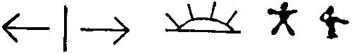 Идеографические знаки индейцев (по К. Дункеру)