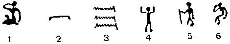 Идеографические знаки египтян (по Масперо)