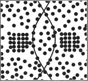 Схема зон перекрытия рассеянных элементов соседних анализаторов
