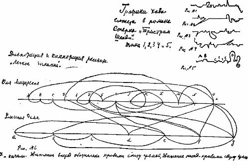 Схема диспозиции