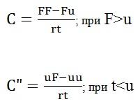 formul-loginova